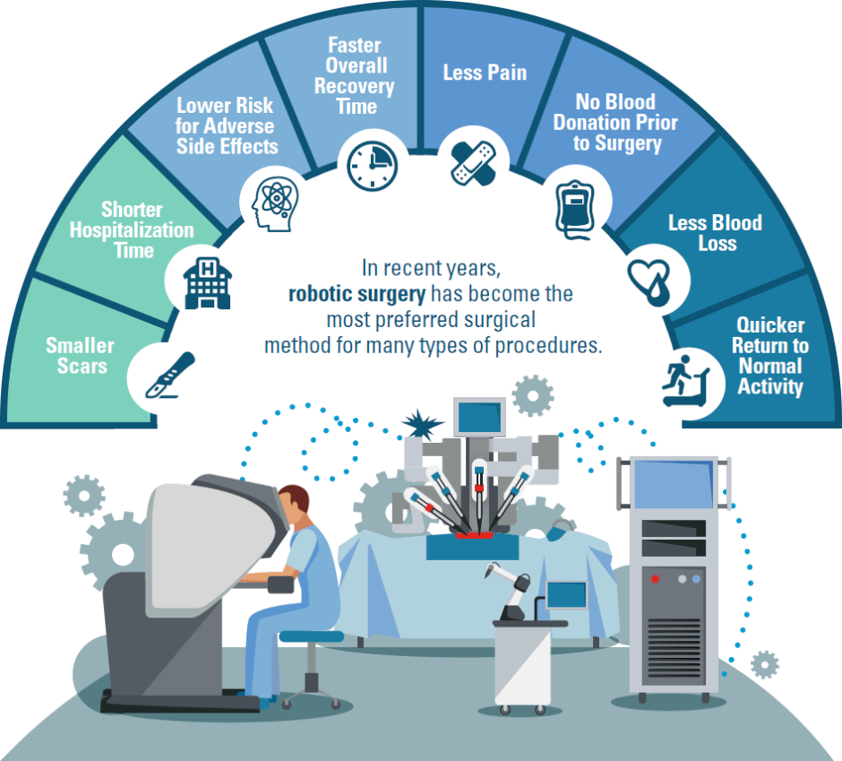 robotic-surgery-infographic